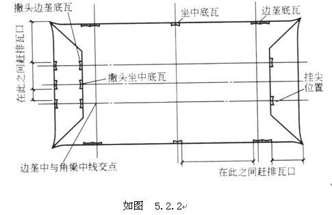 古建筑琉璃瓦坡屋面施工工法